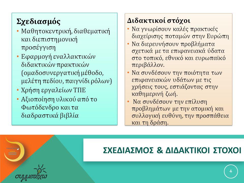 ΠΡΟΣΘΕΤΟ ΥΛΙΚΟ ΠΟΥ ΑΞΙΟΠΟΙΗΘΗΚΕ 15 Πρόσθετο υλικό που αξιοποιήθηκε Websites Ιστότοπος ενημέρωσης και επικοινωνίας για το Ρέμα Πικροδάφνης Ιστοσελίδα Δέλτα Έβρου : ένας υγρο - βιότοπος γεμάτος ζωή Σελίδα Ευρωπαϊκού Κοινοβουλίου http://www.europarl.europa.eu/news/el/news-room/content/ http://www.europarl.europa.eu/news/el/news-room/content/ K ΠΕ Αργυρούπολης, γνωρίζοντας το ρέμα της περιοχής μας http://www.kpea.gr/files/nero/dvm_2013/DVM_Rema_2013_1.p df http://www.kpea.gr/files/nero/dvm_2013/DVM_Rema_2013_1.p df