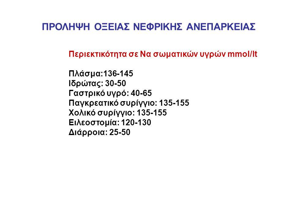 ΠΡΟΛΗΨΗ ΟΞΕΙΑΣ ΝΕΦΡΙΚΗΣ ΑΝΕΠΑΡΚΕΙΑΣ Περιεκτικότητα σε Να σωματικών υγρών mmol/lt Πλάσμα:136-145 Ιδρώτας: 30-50 Γαστρικό υγρό: 40-65 Παγκρεατικό συρίγγ