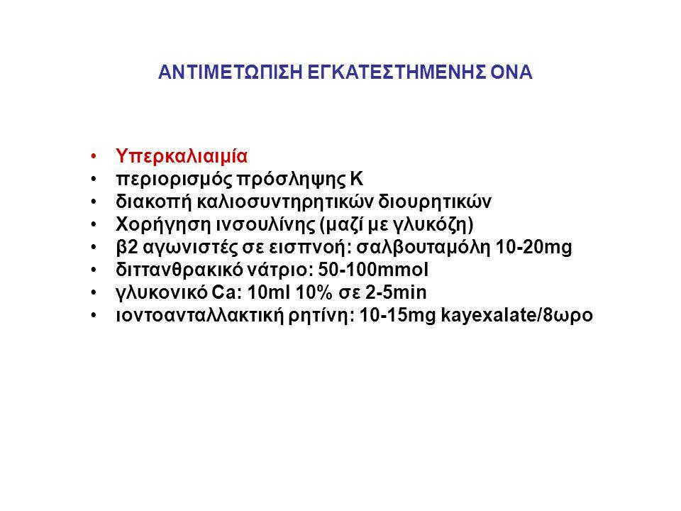 ΑΝΤΙΜΕΤΩΠΙΣΗ ΕΓΚΑΤΕΣΤΗΜΕΝΗΣ ΟΝΑ Υπερκαλιαιμία περιορισμός πρόσληψης Κ διακοπή καλιοσυντηρητικών διουρητικών Χορήγηση ινσουλίνης (μαζί με γλυκόζη) β2 α