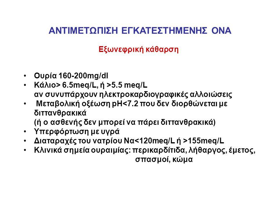 ΑΝΤΙΜΕΤΩΠΙΣΗ ΕΓΚΑΤΕΣΤΗΜΕΝΗΣ ΟΝΑ Εξωνεφρική κάθαρση Ουρία 160-200mg/dl Κάλιο> 6.5meq/L, ή >5.5 meq/L αν συνυπάρχουν ηλεκτροκαρδιογραφικές αλλοιώσεις Με