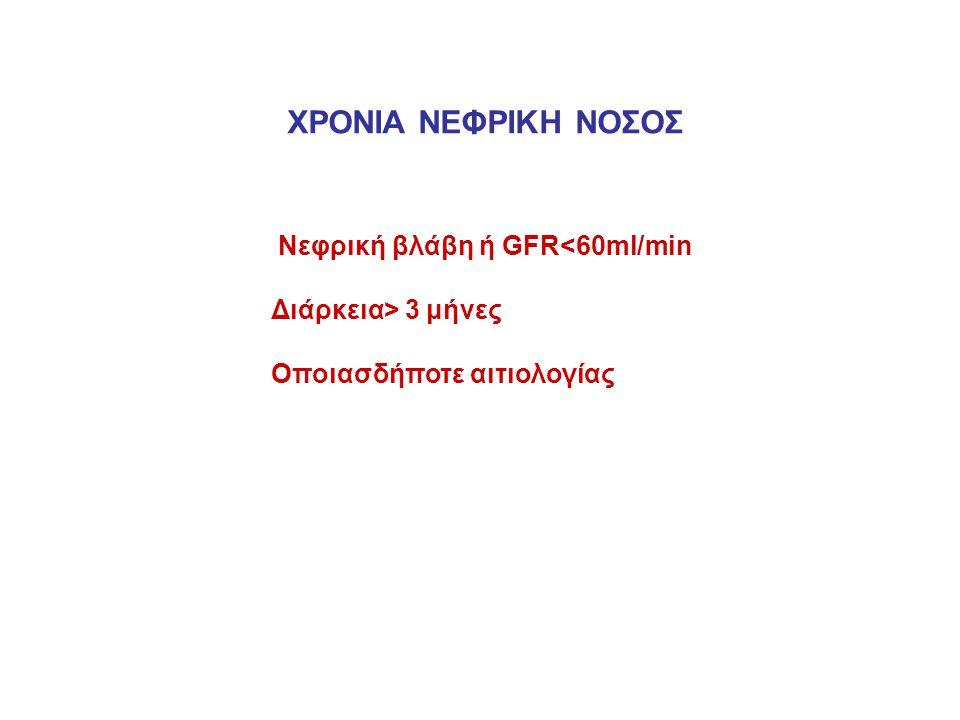 ΧΡΟΝΙΑ ΝΕΦΡΙΚΗ ΝΟΣΟΣ Νεφρική βλάβη ή GFR<60ml/min Διάρκεια> 3 μήνες Οποιασδήποτε αιτιολογίας