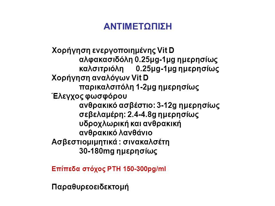 ΑΝΤΙΜΕΤΩΠΙΣΗ Xορήγηση ενεργοποιημένης Vit D αλφακασιδόλη 0.25μg-1μg ημερησίως καλσιτριόλη 0.25μg-1μg ημερησίως Χορήγηση αναλόγων Vit D παρικαλσιτόλη 1