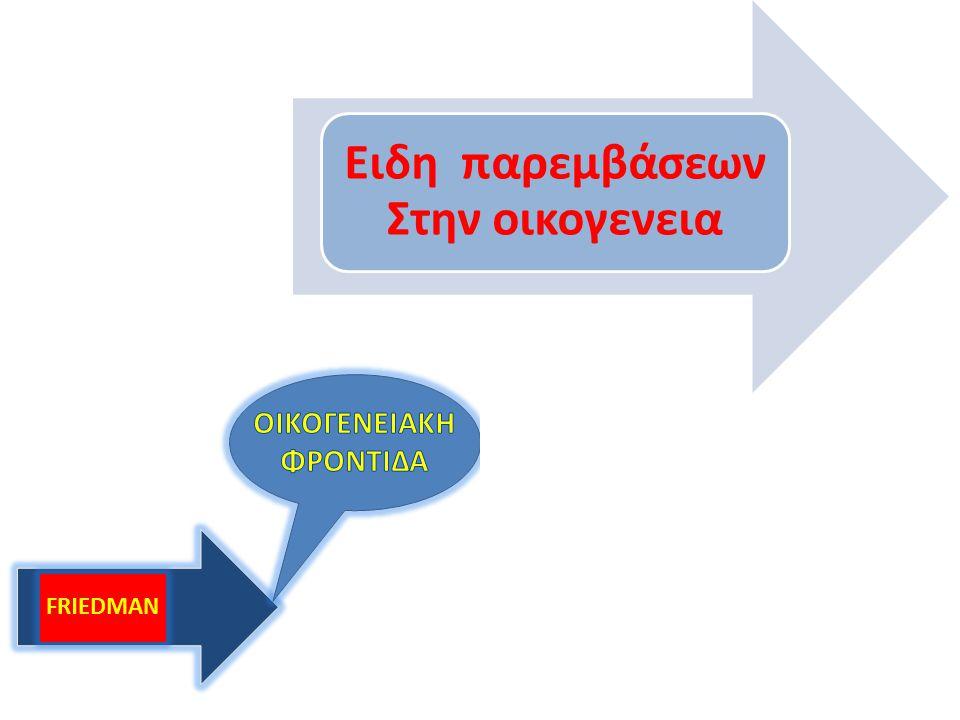 Η συμβολή, οι ρόλοι και η λεκτική συμμετοχή νοσ/τών και ασθενών στην επικοινωνία τους 1.