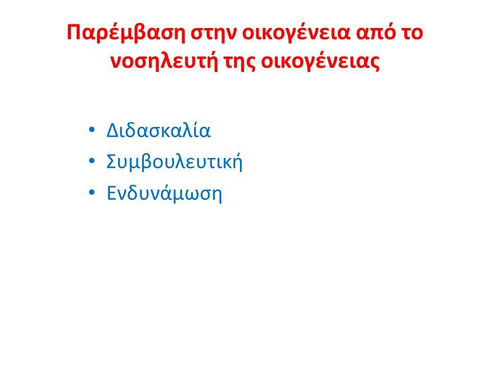 ΑΞΙΟΛΟΓΗΣΗ ΟΙΚΟΓΕΝΕΙΑΣ Α Β Γ Δ