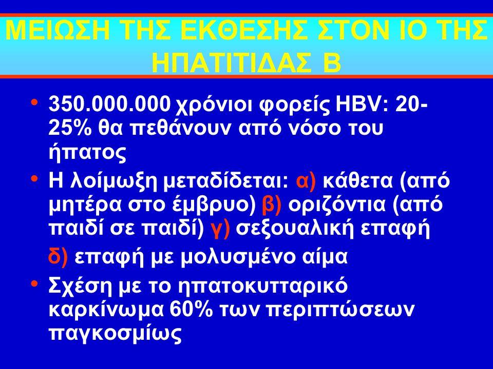 ΜΕΙΩΣΗ ΤΗΣ ΕΚΘΕΣΗΣ ΣΤΟΝ ΙΟ ΤΗΣ ΗΠΑΤΙΤΙΔΑΣ Β 350.000.000 χρόνιοι φορείς HBV: 20- 25% θα πεθάνουν από νόσο του ήπατος Η λοίμωξη μεταδίδεται: α) κάθετα (