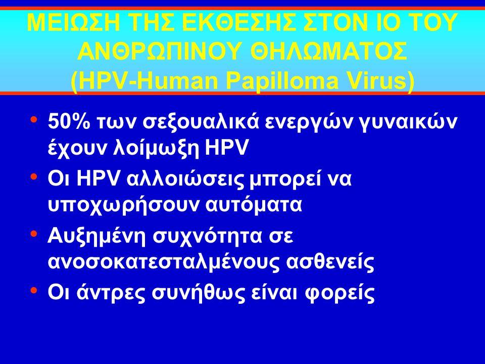 ΜΕΙΩΣΗ ΤΗΣ ΕΚΘΕΣΗΣ ΣΤΟΝ ΙΟ ΤΟΥ ΑΝΘΡΩΠΙΝΟΥ ΘΗΛΩΜΑΤΟΣ (HPV-Human Papilloma Virus) 50% των σεξουαλικά ενεργών γυναικών έχουν λοίμωξη HPV Οι HPV αλλοιώσει