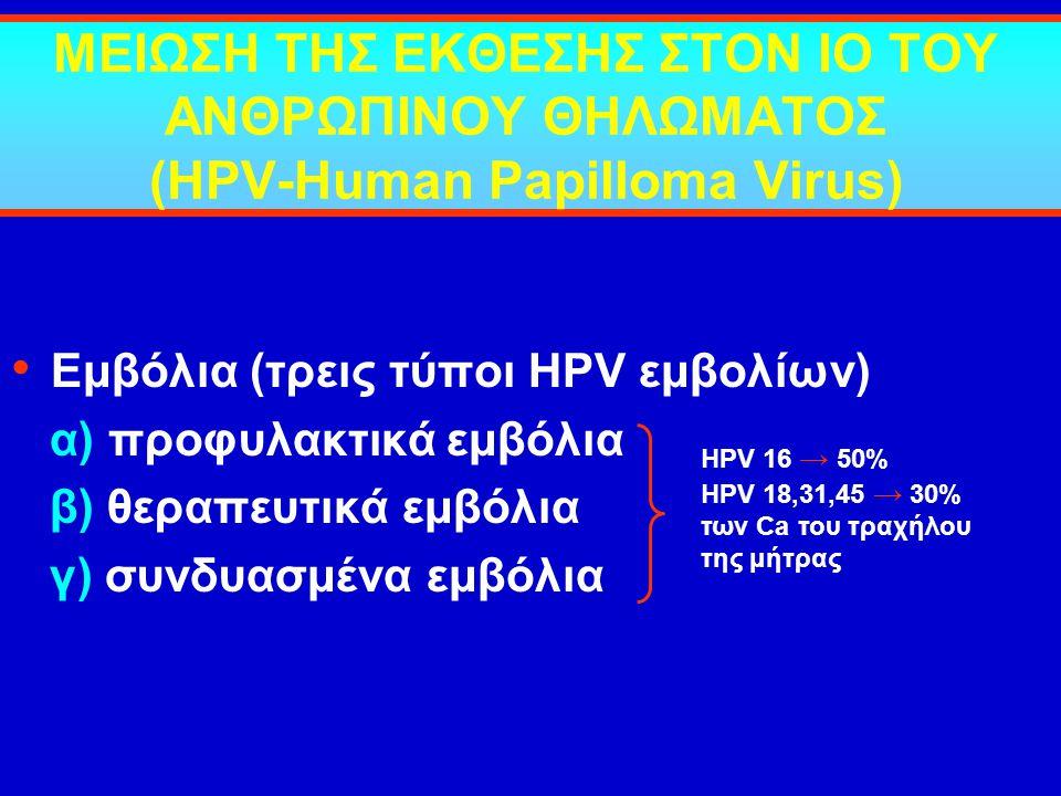 ΜΕΙΩΣΗ ΤΗΣ ΕΚΘΕΣΗΣ ΣΤΟΝ ΙΟ ΤΟΥ ΑΝΘΡΩΠΙΝΟΥ ΘΗΛΩΜΑΤΟΣ (HPV-Human Papilloma Virus) Εμβόλια (τρεις τύποι HPV εμβολίων) α) προφυλακτικά εμβόλια β) θεραπευτ