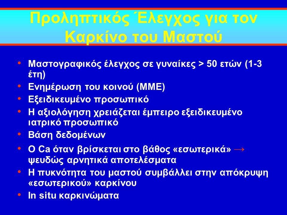 Προληπτικός Έλεγχος για τον Καρκίνο του Μαστού Μαστογραφικός έλεγχος σε γυναίκες > 50 ετών (1-3 έτη) Ενημέρωση του κοινού (ΜΜΕ) Εξειδικευμένο προσωπικ