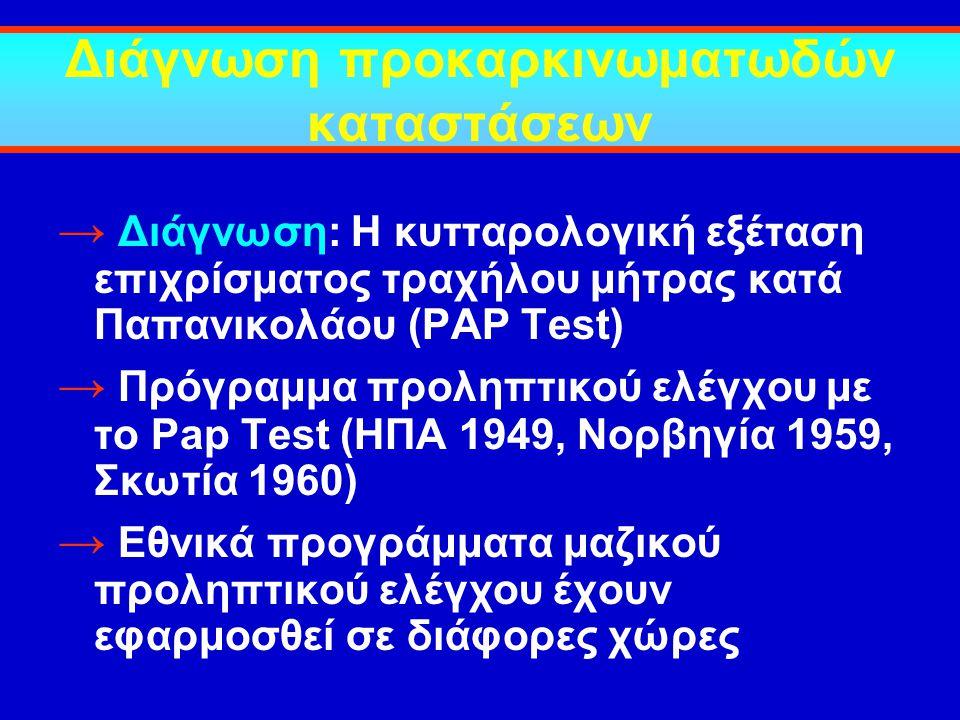 Διάγνωση προκαρκινωματωδών καταστάσεων → Διάγνωση: Η κυτταρολογική εξέταση επιχρίσματος τραχήλου μήτρας κατά Παπανικολάου (PAP Test) → Πρόγραμμα προλη