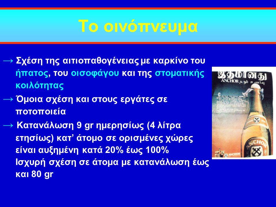 Το οινόπνευμα → Σχέση της αιτιοπαθογένειας με καρκίνο του ήπατος, του οισοφάγου και της στοματικής κοιλότητας → Όμοια σχέση και στους εργάτες σε ποτοπ