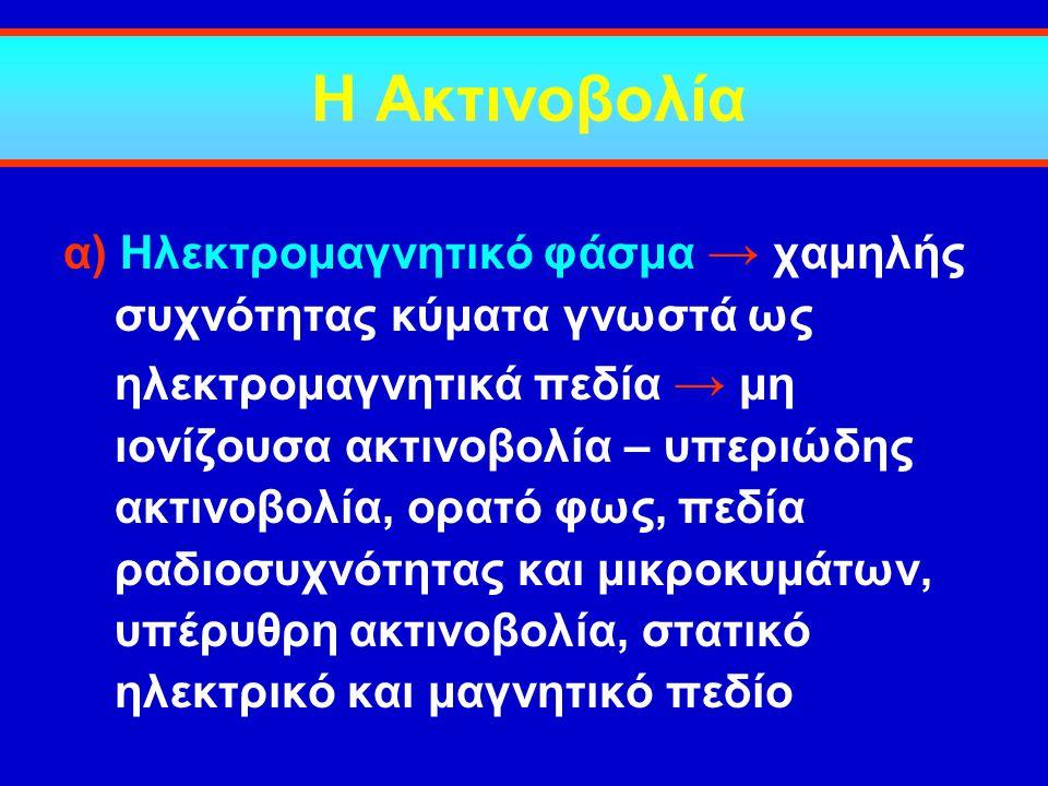 Η Ακτινοβολία α) Ηλεκτρομαγνητικό φάσμα → χαμηλής συχνότητας κύματα γνωστά ως ηλεκτρομαγνητικά πεδία → μη ιονίζουσα ακτινοβολία – υπεριώδης ακτινοβολί