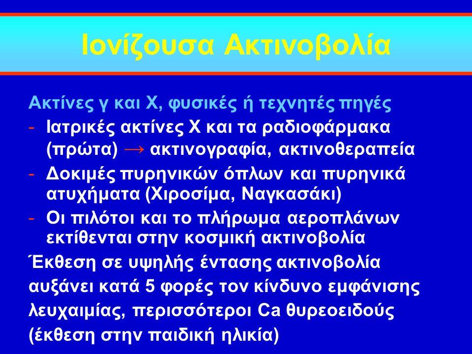 Ιονίζουσα Ακτινοβολία Ακτίνες γ και Χ, φυσικές ή τεχνητές πηγές -Ιατρικές ακτίνες Χ και τα ραδιοφάρμακα (πρώτα) → ακτινογραφία, ακτινοθεραπεία -Δοκιμέ