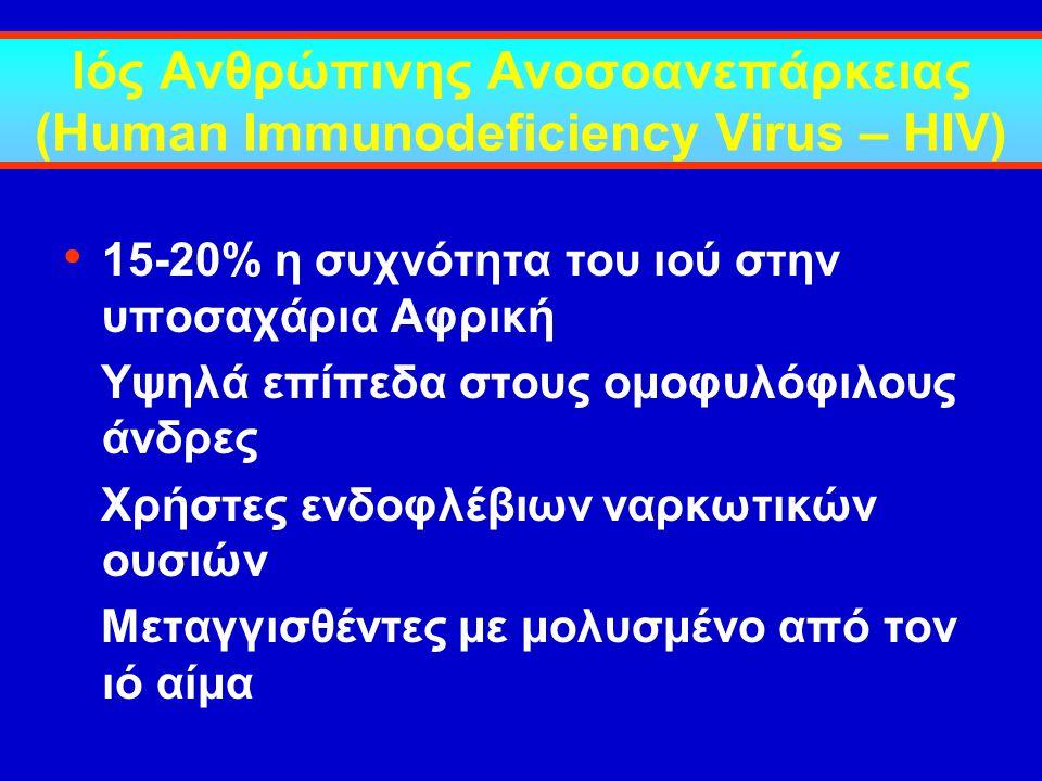 Ιός Ανθρώπινης Ανοσοανεπάρκειας (Human Immunodeficiency Virus – HIV) 15-20% η συχνότητα του ιού στην υποσαχάρια Αφρική Υψηλά επίπεδα στους ομοφυλόφιλο