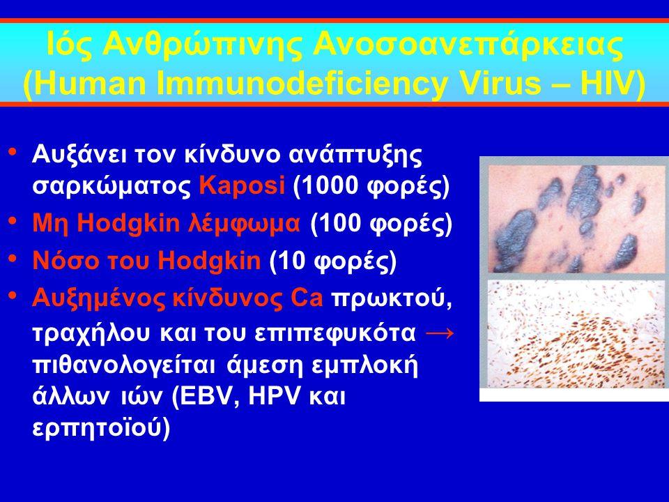 Ιός Ανθρώπινης Ανοσοανεπάρκειας (Human Immunodeficiency Virus – HIV) Αυξάνει τον κίνδυνο ανάπτυξης σαρκώματος Kaposi (1000 φορές) Μη Hodgkin λέμφωμα (