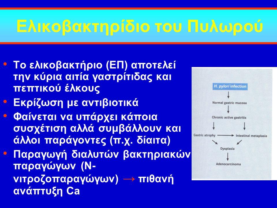 Ελικοβακτηρίδιο του Πυλωρού Το ελικοβακτήριο (ΕΠ) αποτελεί την κύρια αιτία γαστρίτιδας και πεπτικού έλκους Εκρίζωση με αντιβιοτικά Φαίνεται να υπάρχει