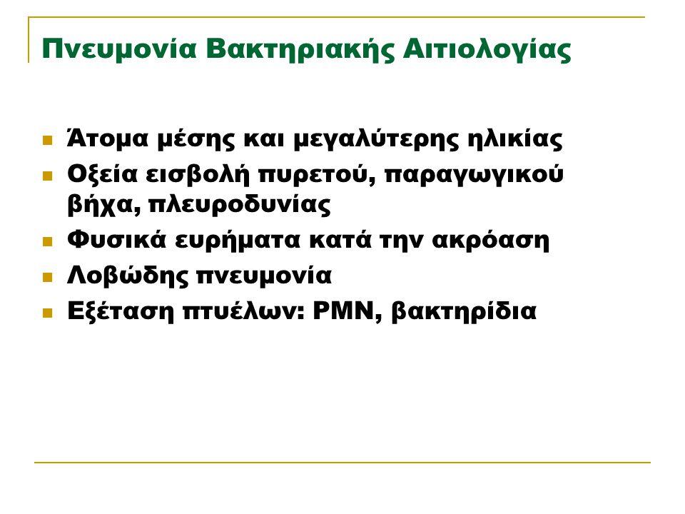 Πνευμονία Βακτηριακής Αιτιολογίας Άτομα μέσης και μεγαλύτερης ηλικίας Οξεία εισβολή πυρετού, παραγωγικού βήχα, πλευροδυνίας Φυσικά ευρήματα κατά την α