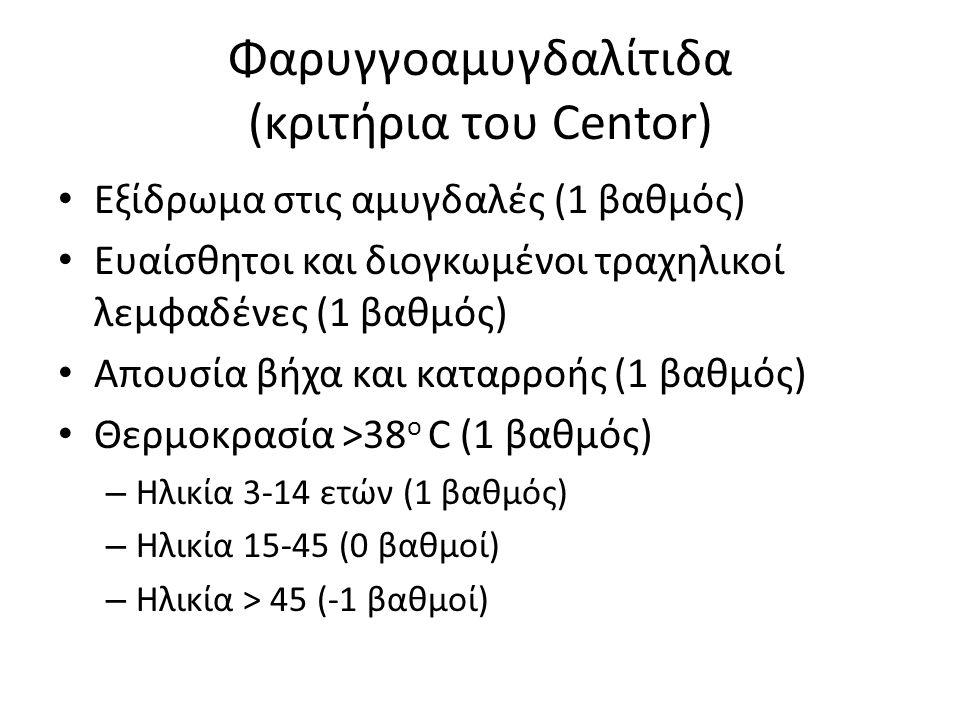 Φαρυγγοαμυγδαλίτιδα (κριτήρια του Centor) Εξίδρωμα στις αμυγδαλές (1 βαθμός) Ευαίσθητοι και διογκωμένοι τραχηλικοί λεμφαδένες (1 βαθμός) Απουσία βήχα