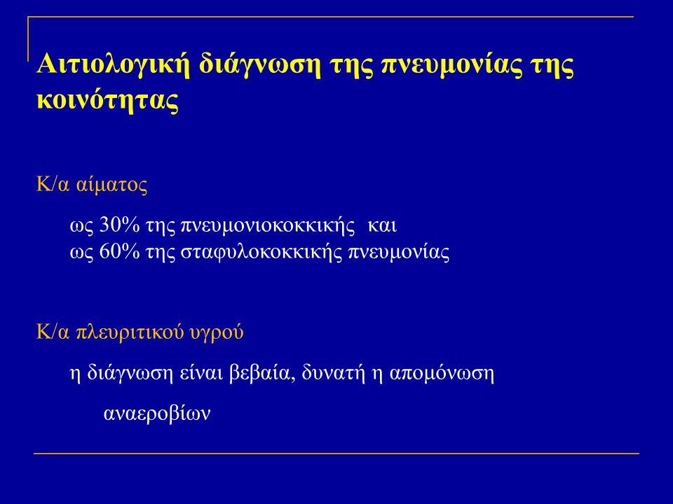 Αιτιολογική διάγνωση της πνευμονίας της κοινότητας Κ/α αίματος ως 30% της πνευμονιοκοκκικής και ως 60% της σταφυλοκοκκικής πνευμονίας Κ/α πλευριτικού