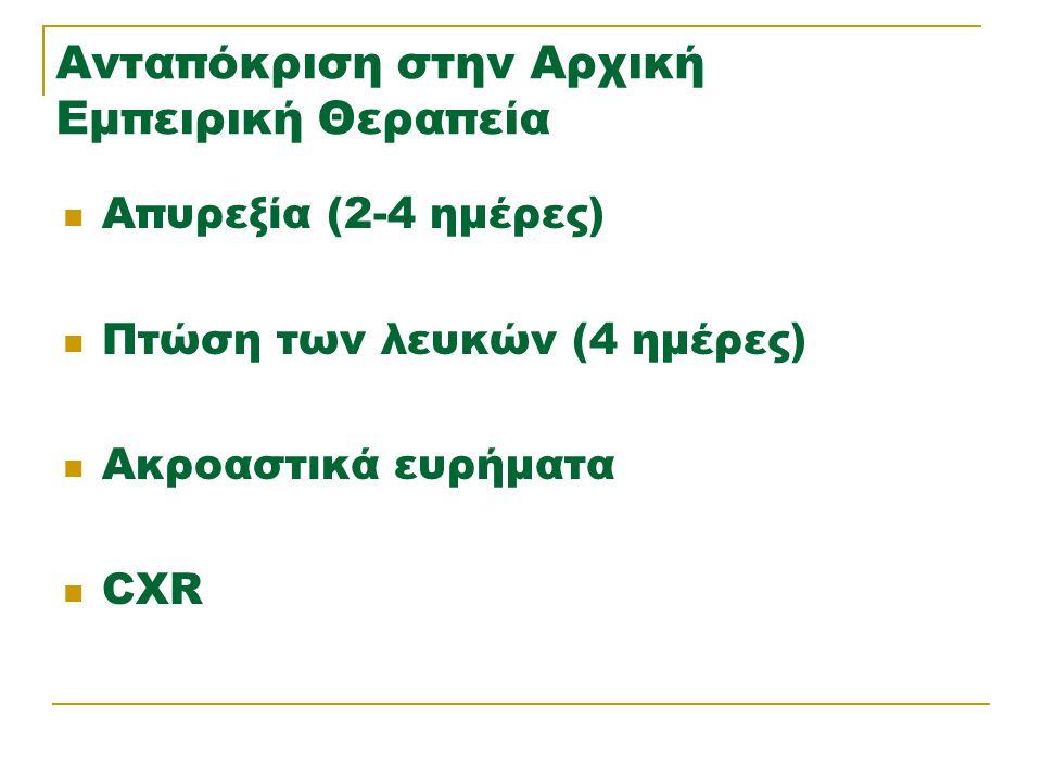 Ανταπόκριση στην Αρχική Εμπειρική Θεραπεία Απυρεξία (2-4 ημέρες) Πτώση των λευκών (4 ημέρες) Ακροαστικά ευρήματα CXR