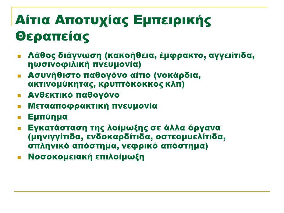 Αίτια Αποτυχίας Εμπειρικής Θεραπείας Λάθος διάγνωση (κακοήθεια, έμφρακτο, αγγειίτιδα, ηωσινοφιλική πνευμονία) Ασυνήθιστο παθογόνο αίτιο (νοκάρδια, ακτ