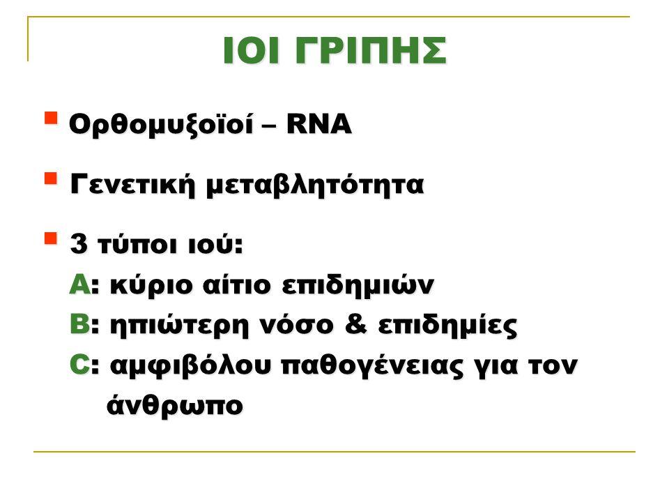  Ορθομυξοϊοí – RNA  Γενετική μεταβλητότητα  3 τύποι ιού: Α: κύριο αίτιο επιδημιών Α: κύριο αίτιο επιδημιών Β: ηπιώτερη νόσο & επιδημίες Β: ηπιώτερη