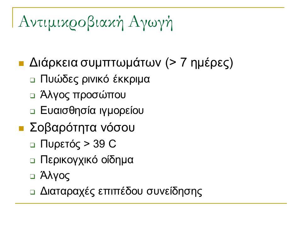 Αντιμικροβιακή Αγωγή Διάρκεια συμπτωμάτων (> 7 ημέρες)  Πυώδες ρινικό έκκριμα  Άλγος προσώπου  Ευαισθησία ιγμορείου Σοβαρότητα νόσου  Πυρετός > 39