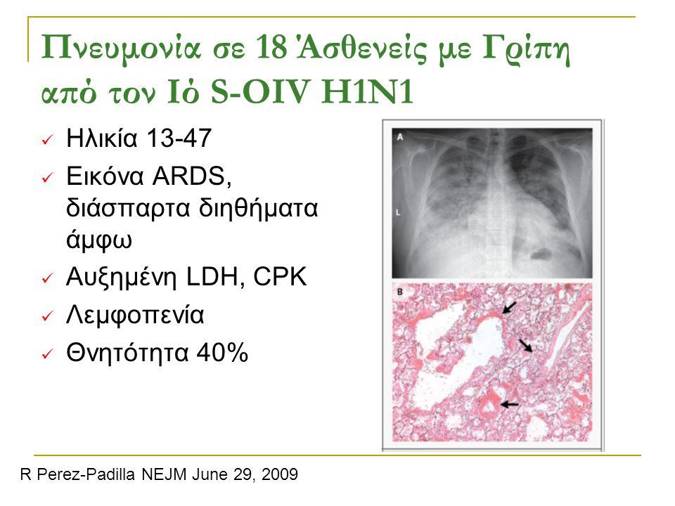 Πνευμονία σε 18 Άσθενείς με Γρίπη από τον Ιό S-OIV H1N1 Ηλικία 13-47 Εικόνα ARDS, διάσπαρτα διηθήματα άμφω Αυξημένη LDH, CPK Λεμφοπενία Θνητότητα 40%