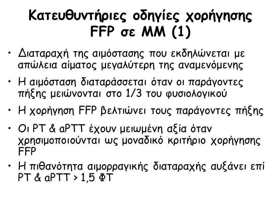 Κατευθυντήριες οδηγίες χορήγησης FFP σε ΜΜ (1) Διαταραχή της αιμόστασης που εκδηλώνεται με απώλεια αίματος μεγαλύτερη της αναμενόμενης Η αιμόσταση διαταράσσεται όταν οι παράγοντες πήξης μειώνονται στο 1/3 του φυσιολογικού Η χορήγηση FFP βελτιώνει τους παράγοντες πήξης Οι PT & aPTT έχουν μειωμένη αξία όταν χρησιμοποιούνται ως μοναδικό κριτήριο χορήγησης FFP Η πιθανότητα αιμορραγικής διαταραχής αυξάνει επί PT & aPTT > 1,5 ΦΤ