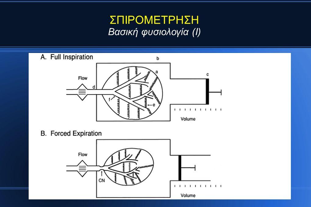 ΣΠΙΡΟΜΕΤΡΗΣΗ Βασική φυσιολογία (Ι)