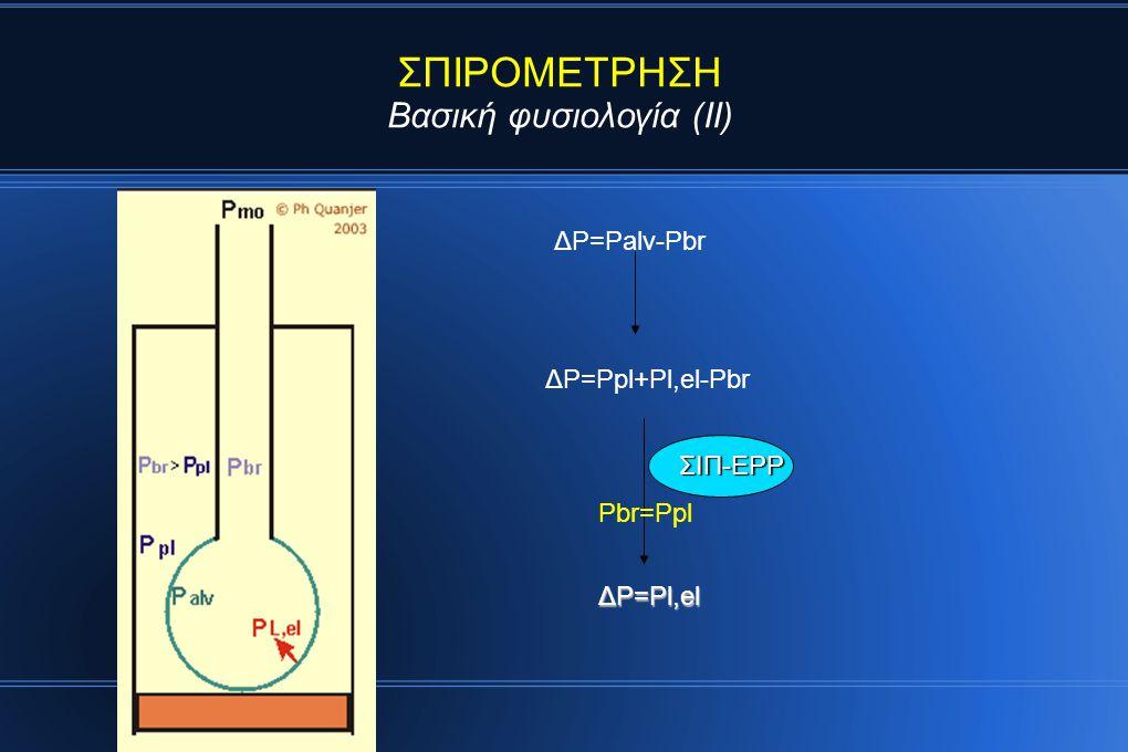ΣΠΙΡΟΜΕΤΡΗΣΗ Βασική φυσιολογία (ΙΙ) ΔP=Palv-Pbr ΔP=Ppl+Pl,el-Pbr Pbr=Ppl ΣΙΠ-EPP ΔP=Pl,el
