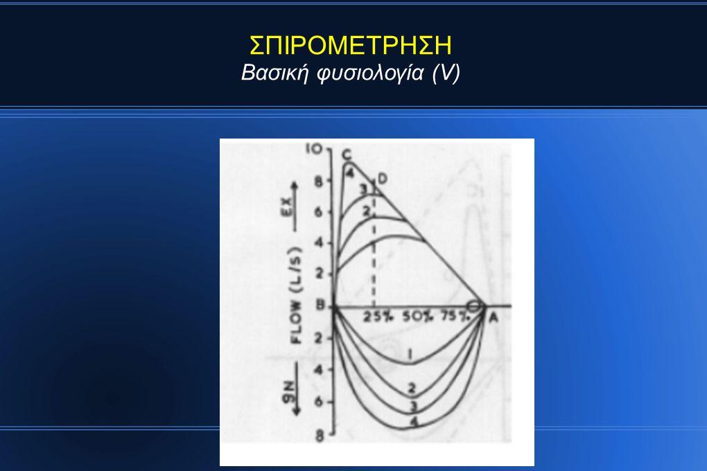 ΣΠΙΡΟΜΕΤΡΗΣΗ Βασική φυσιολογία (V)