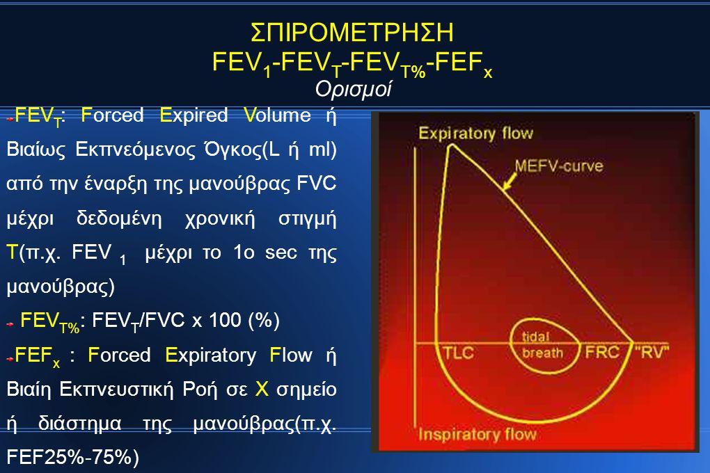 ΣΠΙΡΟΜΕΤΡΗΣΗ FEV 1 -FEV T -FEV T% -FEF x Ορισμοί FEV T : Forced Expired Volume ή Βιαίως Εκπνεόμενος Όγκος(L ή ml) από την έναρξη της μανούβρας FVC μέχρι δεδομένη χρονική στιγμή Τ(π.χ.