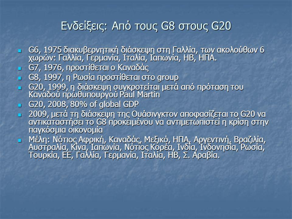 Ενδείξεις: Από τους G8 στους G20 G6, 1975 διακυβερνητική διάσκεψη στη Γαλλία, των ακολούθων 6 χωρών: Γαλλία, Γερμανία, Ιταλία, Ιαπωνία, ΗΒ, ΗΠΑ. G6, 1