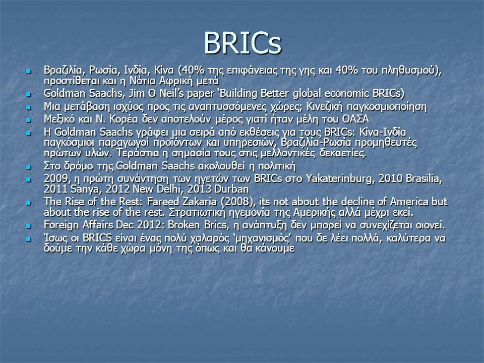 BRICs Βραζιλία, Ρωσία, Ινδία, Κίνα (40% της επιφάνειας της γης και 40% του πληθυσμού), προστίθεται και η Νότια Αφρική μετά Βραζιλία, Ρωσία, Ινδία, Κίν