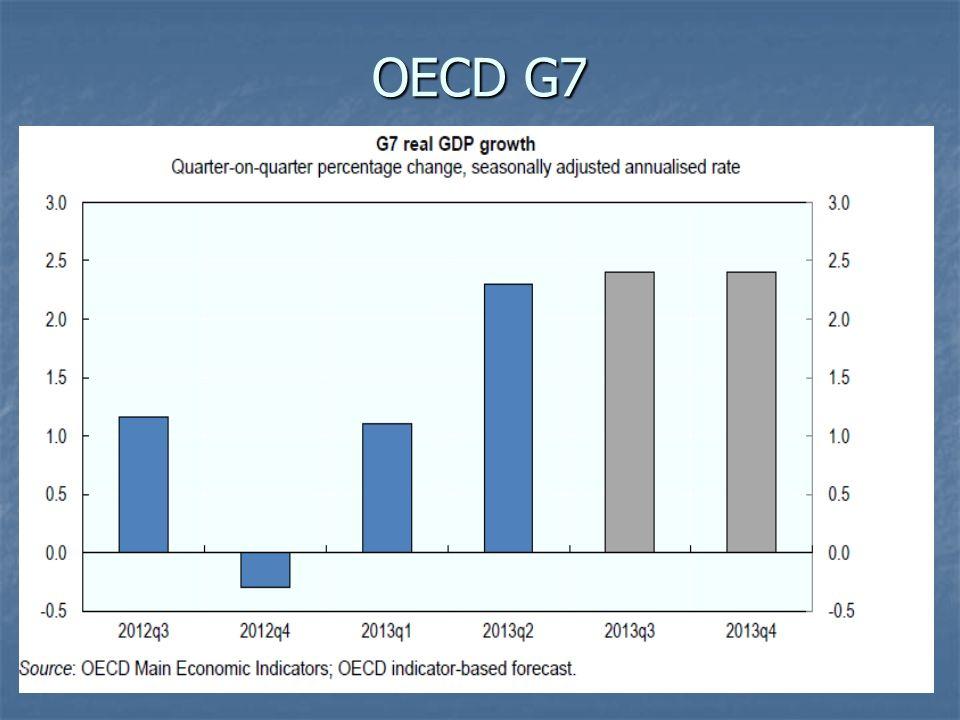 OECD G7
