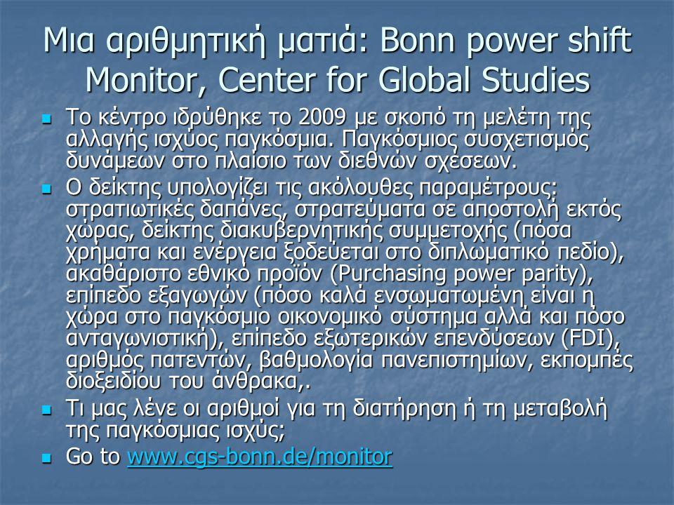 Μια αριθμητική ματιά: Bonn power shift Monitor, Center for Global Studies Το κέντρο ιδρύθηκε το 2009 με σκοπό τη μελέτη της αλλαγής ισχύος παγκόσμια.