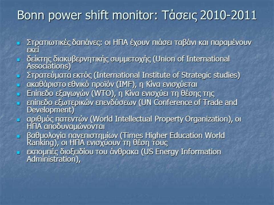 Bonn power shift monitor: Τάσεις 2010-2011 Στρατιωτικές δαπάνες: οι ΗΠΑ έχουν πιάσει ταβάνι και παραμένουν εκεί Στρατιωτικές δαπάνες: οι ΗΠΑ έχουν πιά