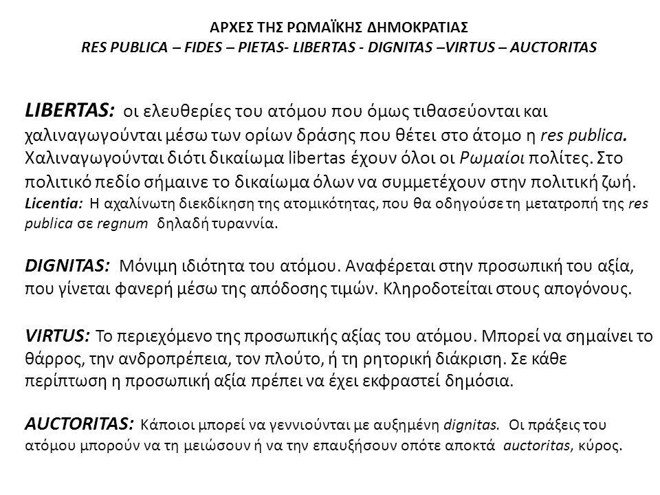 ΑΡΧΕΣ ΤΗΣ ΡΩΜΑΪΚΗΣ ΔΗΜΟΚΡΑΤΙΑΣ RES PUBLICA – FIDES – PIETAS- LIBERTAS - DIGNITAS –VIRTUS – AUCTORITAS LIBERTAS: οι ελευθερίες του ατόμου που όμως τιθασεύονται και χαλιναγωγούνται μέσω των ορίων δράσης που θέτει στο άτομο η res publica.