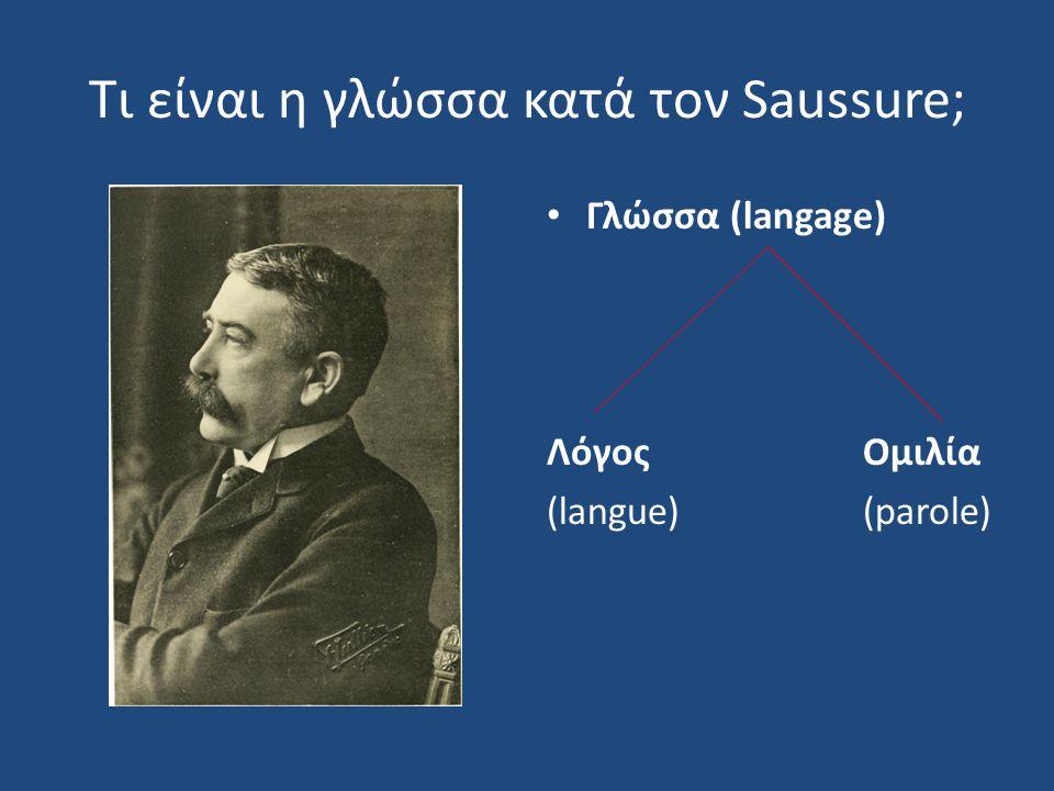 Τι είναι η γλώσσα κατά τον Saussure; Γλώσσα (langage) ΛόγοςΟμιλία (langue)(parole)