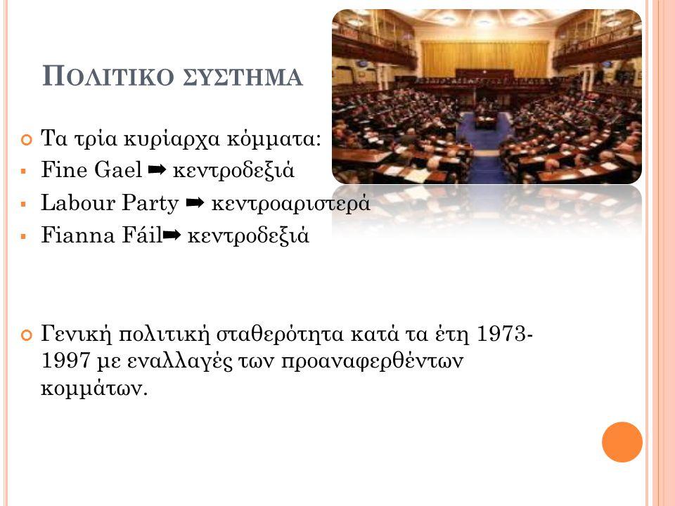 Π ΟΛΙΤΙΚΟ ΣΥΣΤΗΜΑ Τα τρία κυρίαρχα κόμματα:  Fine Gael ➡ κεντροδεξιά  Labour Party ➡ κεντροαριστερά  Fianna Fáil ➡ κεντροδεξιά Γενική πολιτική σταθερότητα κατά τα έτη 1973- 1997 με εναλλαγές των προαναφερθέντων κομμάτων.