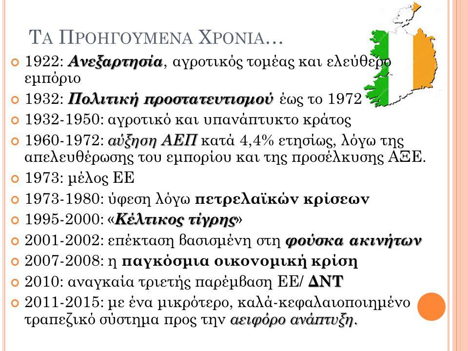 Τ Α Π ΡΟΗΓΟΥΜΕΝΑ Χ ΡΟΝΙΑ … Ανεξαρτησία 1922: Ανεξαρτησία, αγροτικός τομέας και ελεύθερο εμπόριο Πολιτική προστατευτισμού 1932: Πολιτική προστατευτισμού έως το 1972 1932-1950: αγροτικό και υπανάπτυκτο κράτος αύξηση ΑΕΠ 1960-1972: αύξηση ΑΕΠ κατά 4,4% ετησίως, λόγω της απελευθέρωσης του εμπορίου και της προσέλκυσης ΑΞΕ.