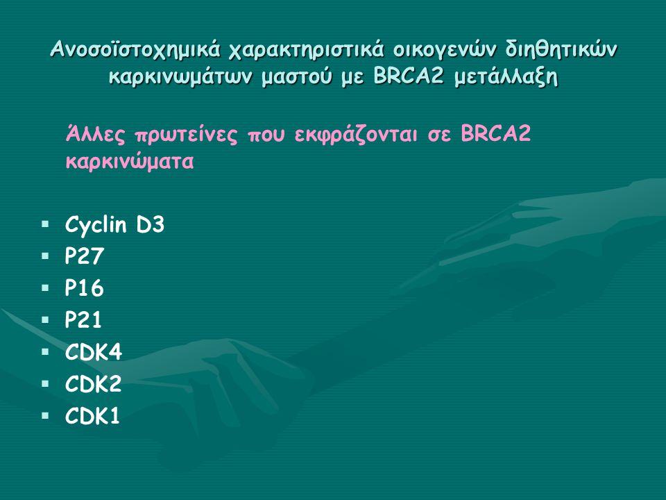 Ανοσοϊστοχημικά χαρακτηριστικά οικογενών διηθητικών καρκινωμάτων μαστού με BRCA2 μετάλλαξη Άλλες πρωτείνες που εκφράζονται σε BRCA2 καρκινώματα   Cyclin D3   P27   P16   P21   CDK4   CDK2   CDK1