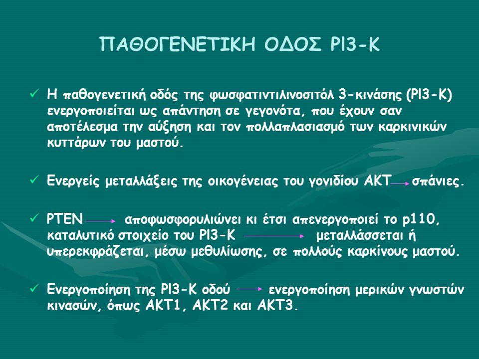 ΠΑΘΟΓΕΝΕΤΙΚΗ ΟΔΟΣ Pl3-K Η παθογενετική οδός της φωσφατιντιλινοσιτόλ 3-κινάσης (Pl3-K) ενεργοποιείται ως απάντηση σε γεγονότα, που έχουν σαν αποτέλεσμα την αύξηση και τον πολλαπλασιασμό των καρκινικών κυττάρων του μαστού.