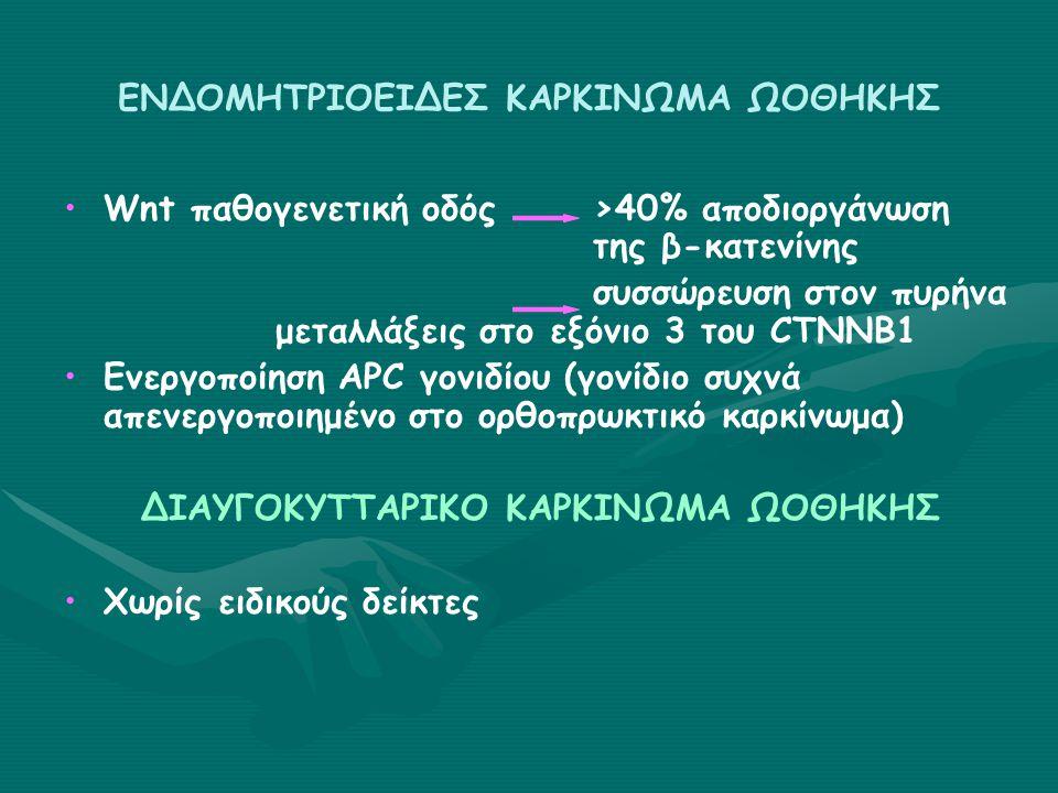 ΕΝΔΟΜΗΤΡΙΟΕΙΔΕΣ ΚΑΡΚΙΝΩΜΑ ΩΟΘΗΚΗΣ Wnt παθογενετική οδός>40% αποδιοργάνωση της β-κατενίνης συσσώρευση στον πυρήνα μεταλλάξεις στο εξόνιο 3 του CTNNB1 Ενεργοποίηση APC γονιδίου (γονίδιο συχνά απενεργοποιημένο στο ορθοπρωκτικό καρκίνωμα) ΔΙΑΥΓΟΚΥΤΤΑΡΙΚΟ ΚΑΡΚΙΝΩΜΑ ΩΟΘΗΚΗΣ Χωρίς ειδικούς δείκτες
