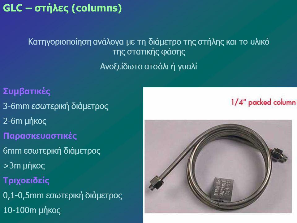 14 GLC – στήλες (columns) Κατηγοριοποίηση ανάλογα με τη διάμετρο της στήλης και το υλικό της στατικής φάσης Ανοξείδωτο ατσάλι ή γυαλί Συμβατικές 3-6mm