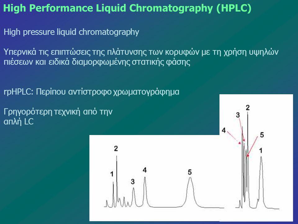 20 High pressure liquid chromatography Υπερνικά τις επιπτώσεις της πλάτυνσης των κορυφών με τη χρήση υψηλών πιέσεων και ειδικά διαμορφωμένης στατικής