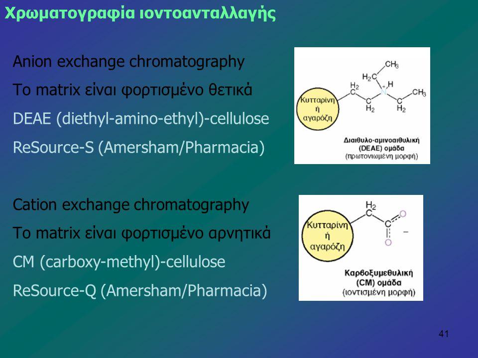 41 Χρωματογραφία ιοντοανταλλαγής Αnion exchange chromatography Το matrix είναι φορτισμένο θετικά DEAE (diethyl-amino-ethyl)-cellulose ReSource-S (Amer