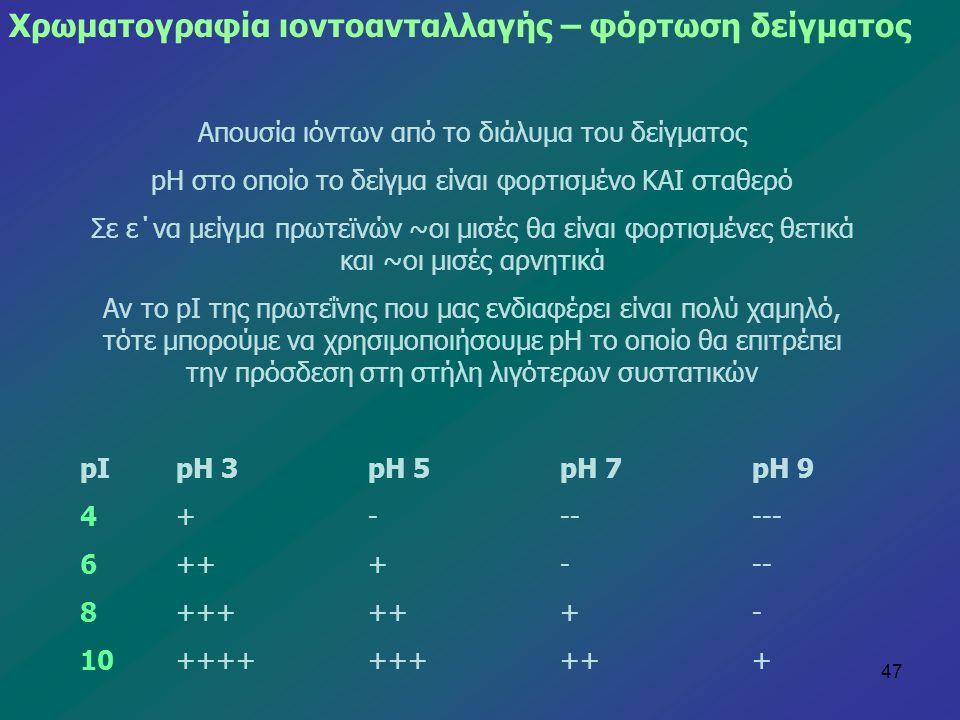 47 Χρωματογραφία ιοντοανταλλαγής – φόρτωση δείγματος Απουσία ιόντων από το διάλυμα του δείγματος pH στο οποίο το δείγμα είναι φορτισμένο ΚΑΙ σταθερό Σ