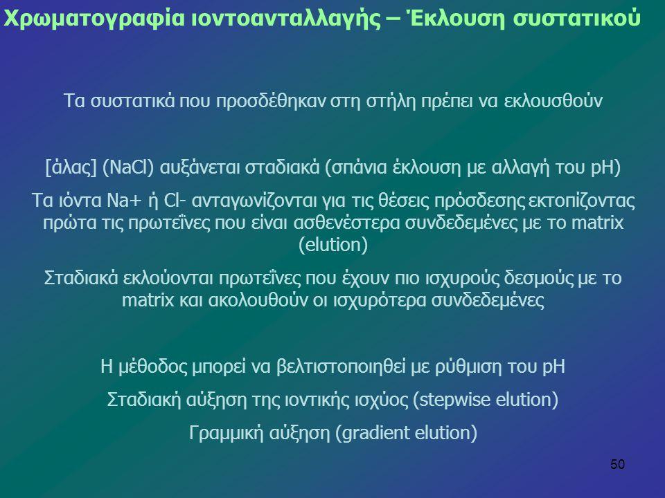 50 Χρωματογραφία ιοντοανταλλαγής – Έκλουση συστατικού Τα συστατικά που προσδέθηκαν στη στήλη πρέπει να εκλουσθούν [άλας] (NaCl) αυξάνεται σταδιακά (σπ