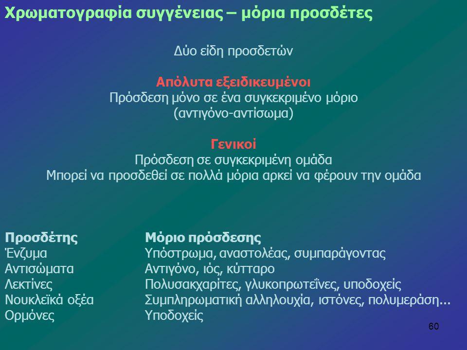 60 Χρωματογραφία συγγένειας – μόρια προσδέτες Δύο είδη προσδετών Απόλυτα εξειδικευμένοι Πρόσδεση μόνο σε ένα συγκεκριμένο μόριο (αντιγόνο-αντίσωμα) Γε